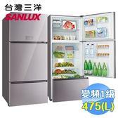 台灣三洋 SANLUX 475公升三門變頻冰箱 SR-C475CVG