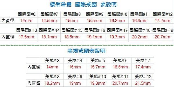 戒圍尺寸對照、美規和國際圍對照表( 非商品~請勿下單購買 )