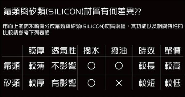 【福利品】 GO DRY 生活防水噴霧劑_玫瑰香 150ml