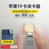 讀卡器usb3.0高速車載適用于tf行車記錄儀iphone12蘋果手機ipad平板