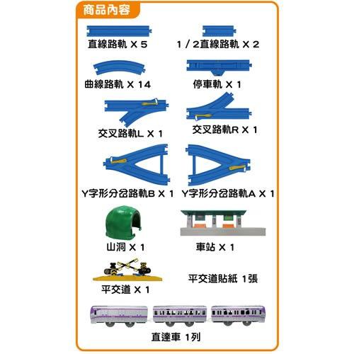 特價 PLARAIL鐵道王國 機捷百變創意軌道組_ TP61887