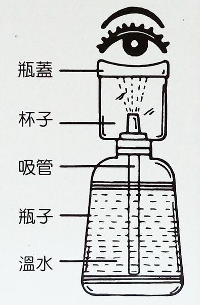 【斯巴】洗眼器-1個