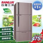 【SANLUX台灣三洋】475L三門直流變頻冰箱  SR-C475CV1