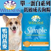 【zoo寵物商城】Wellness寵物健康》Simple單一蛋白成犬鴨肉燕麥食譜狗糧-4磅/包