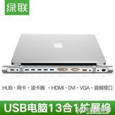 USB3.0擴展塢拓展HDMI VGA DVI接口轉接頭外接電視投影儀顯示器 NMS快意購物網