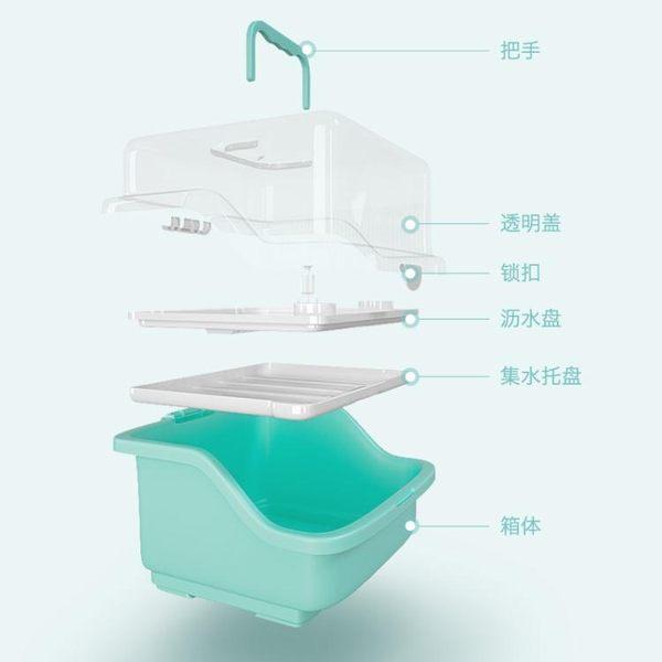 奶瓶收?箱 寶寶奶瓶收納箱盒儲存干燥瀝水架帶蓋防塵嬰兒餐具奶粉盒便攜外出