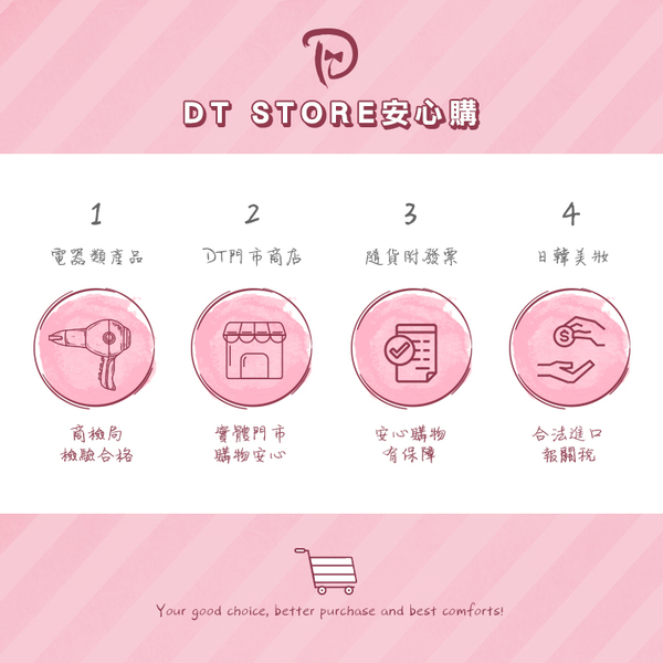 【DT髮品】Anna Sui 逐夢翎雀 淡香水 30ml 女香 專櫃 香水【2524068】