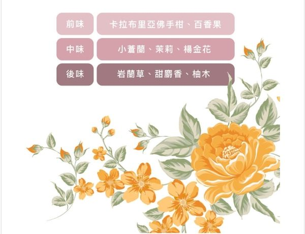 『夏利夫香水』夏利豪 橙舞新品優惠組(50ml+5ml)