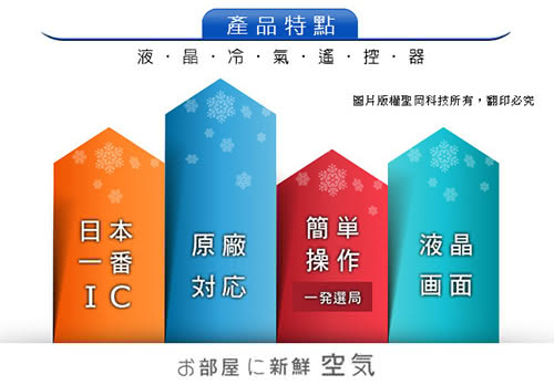 日立冷氣機控制器  AI-H1 窗型/分離式/變頻 全系列皆可用 聖岡科技
