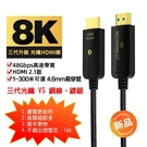 【名展音響】MCHAONEST 純系列15米 2.1版超高清第三代8K光纖 HDMI 適用支援PS5 專用線