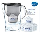濾水器德國進口brita濾芯碧然德濾水壺凈水器家用凈水壺Maxtra二代濾芯 強勢回歸 降價三天