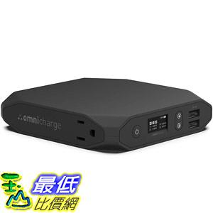 [8美國直購] 便攜式移動電源 Omni 20+ AC/DC/USB-C/Wireless Charging Portable Power Bank | Battery