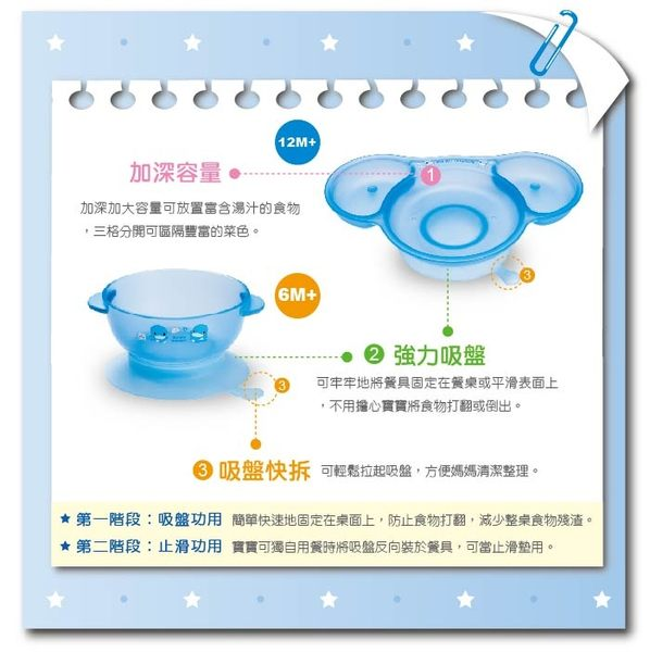KUKU 酷咕鴨學習餐具組 (6件組) KU5443
