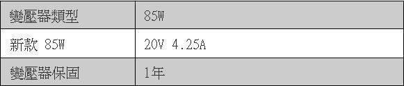 APPLE 20V 4.25A 85W MagSafe 2 變壓器(一年保固),MC976D,MC976K, MC875B,MC975X,A1424,A1398,ADP-85FB T