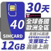 【TPHONE上網專家】歐洲全區40國 12GB超大流量高速上網卡 贈送歐洲3000分鐘通話 30天