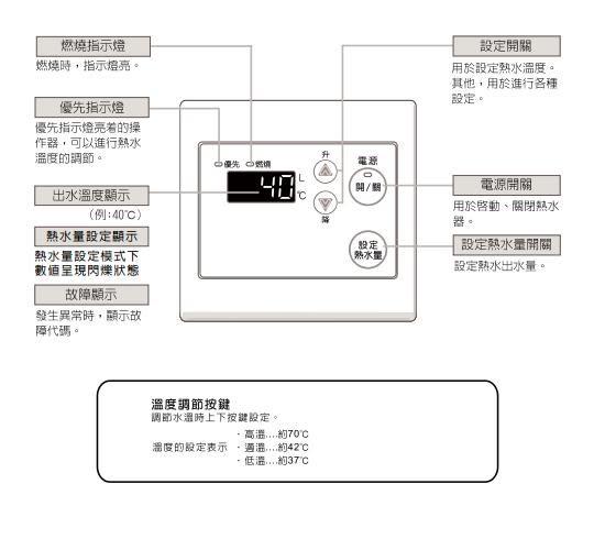 【fami】櫻花熱水器 強制排氣瓦斯熱水器 SH-2480數位精品熱水器-浴缸專用(日本原裝)