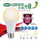 LED 8W廣角型燈泡 CNS認證LED...