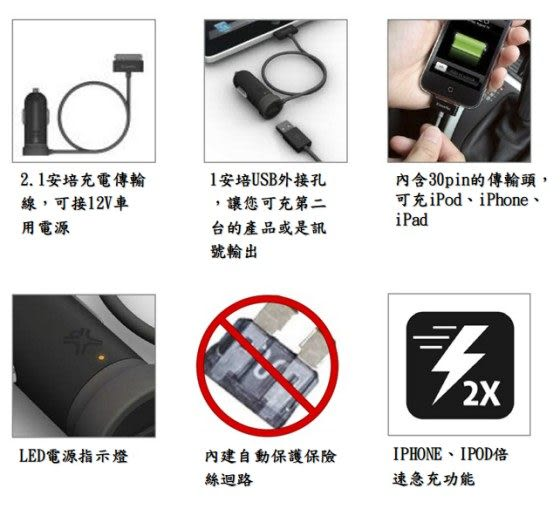 XtremeMac InCharge iPad/New iPad/iPhone 4/4S/5/5S/6S/6S PLUS 雙插式車充組/車用充電組/傳輸充電線/電源供應器