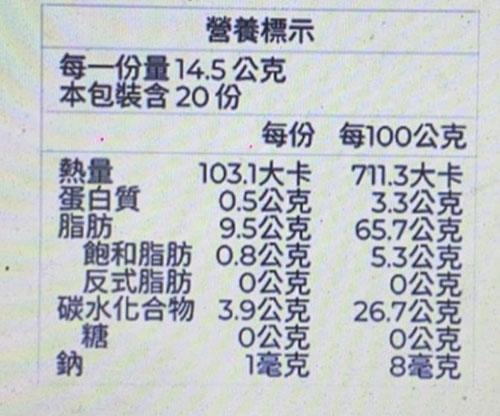 [COSCO代購] W132192 永豐餘 生技油蒜 290公克 X 2入