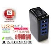 I-Wiz 4孔 USB 4.2A極速充電器