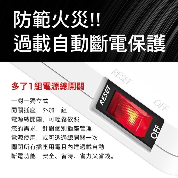 【免運費】TCSTAR 過載保護 7切6座 帶護蓋 延長線/排插/電源延長線 TCP-5866