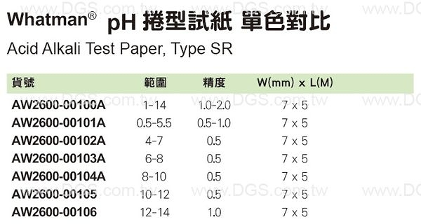 《Whatman?》pH 捲型試紙 單色對比 Acid Alkali Test Paper, Type SR
