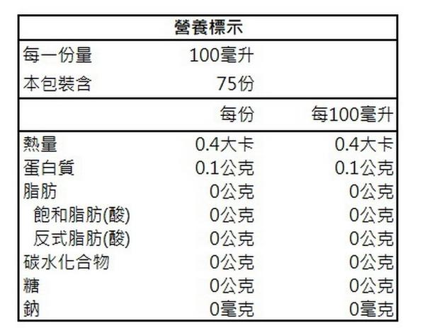 【魚池鄉農會】樂活包-台茶18號(紅玉)150公克/袋