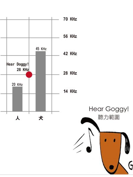 ★Hear Doggy.超聲波玩具系列 (麋鹿58511/臭鼬/58513),防咬技術,超級強韌耐咬布料,專為粗魯狗設計