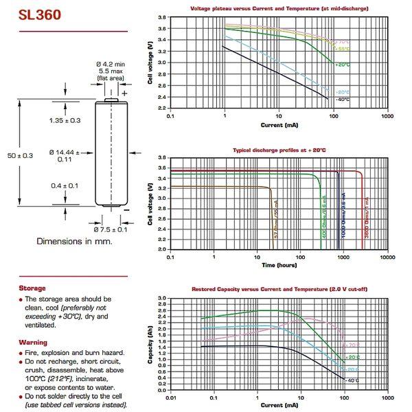 ✚久大電池❚ 法國 SAFT SL360 TL-5104 TL2100 TL4903【PLC工控電池】 SA5