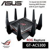 ASUS華碩 ROG Rapture GT-AC5300 電競專用三頻分享器
