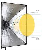 LED攝影燈套裝小型攝影棚柔光箱