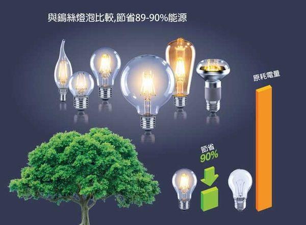 《鉦泰生活館》LUXTEK樂施達 4W 黃金牛奶LED燈絲燈泡(暖白光)E27 P-ST64G-4 不可調光