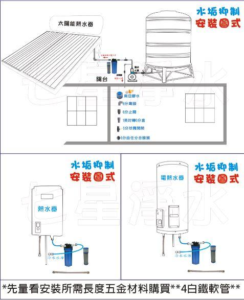 太陽能熱水器水垢抑制器.10英吋濾殼專用全戶水塔過濾.機械設備冷氣冷卻水貨號:3456【七星淨水】