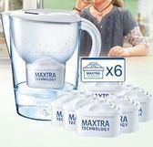 淨水器過濾水壺廚房凈水器過濾芯自來水家用凈水壺LX【7月優惠】