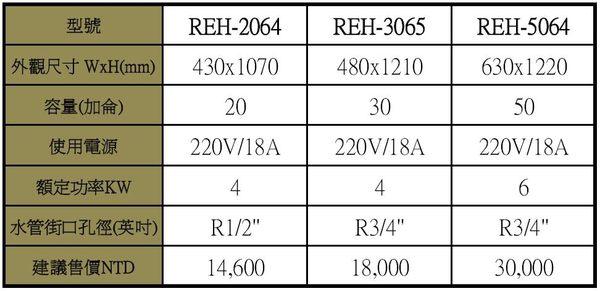 【fami】林內 電熱水器 REH-3065 30加侖 直立儲熱式 電熱水器