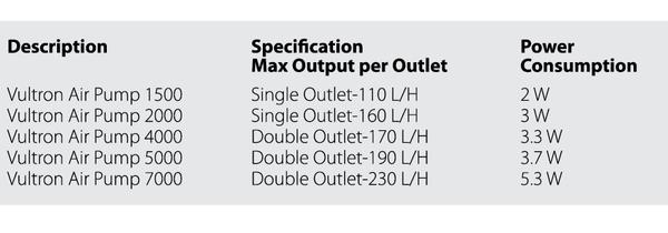 {台中水族}新加坡OF-AP0093 高效能空氣馬達--單孔微調馬達 2000型  特價  附風管+氣泡石+止逆閥