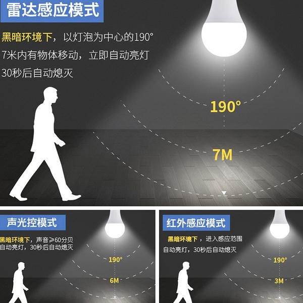 led紅外線雷達人體感應燈泡家用智能聲控聲光控樓道過道走廊超亮 歐韓時代