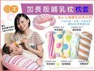枕套來囉~【FB0001】日本SANDEXICA加長加厚版孕婦枕套(產後必備日本授乳枕)