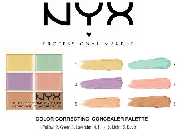 【彤彤小舖】NYX 完美修飾六色遮瑕修容餅 1.5g 色號#3CP04 美國時尚品牌