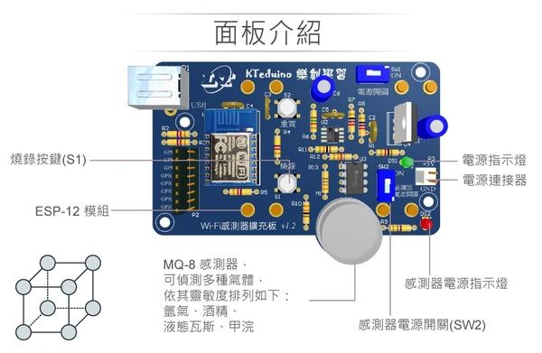 堃邑Oget開發票』MQ-8 氫氣感測器+WIFI無線網路監控實驗器 附程式下載連結