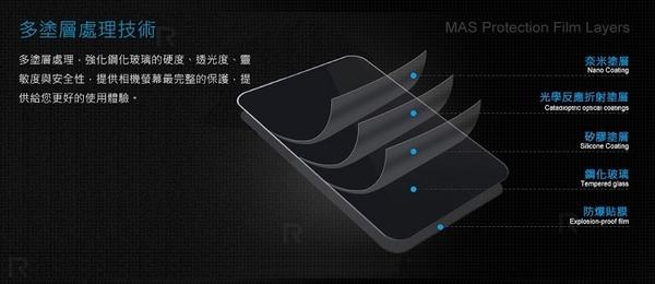 【福笙】ROWA 鋼化玻璃保護貼 0.33mm 9H 4.7*6.8mm 適用CANON EOS 6D2 7D2 77D 80D 760D 800D