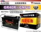 【久大電池】 YUASA 湯淺電池 GR40R 免保養 歐洲車 汽車電瓶 56638 56820 57114 適用