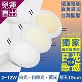 TOYAMA特亞馬 2~12W超薄LED日光感應自動調光節能崁燈 挖孔尺寸15cm 白光、黃光、自然光【免運直出】