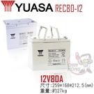 【2件】YUASA湯淺REC80-12*2個 / 高性能密閉閥調式鉛酸電池~12V80Ah