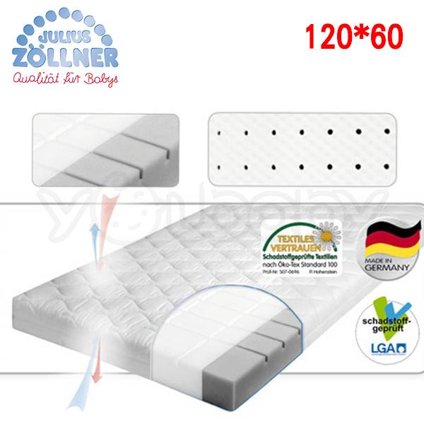 德國 Julius Zoellner JOY 嬰兒床墊120x60cm -送 澳洲NVEY嬰兒沐浴乳250ml+天絲床包x1