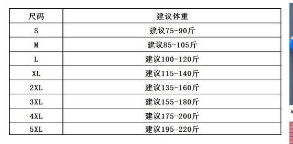 中大尺碼M-5XL防曬風衣休閒衫時尚個性亮絲透視棒球服女短款防曬衫百搭長袖外套NB30-C-1991