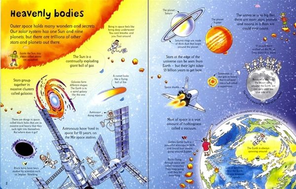【科學操作書】USBORNE:SEE INSIDE SCIENCE  / 硬頁精裝