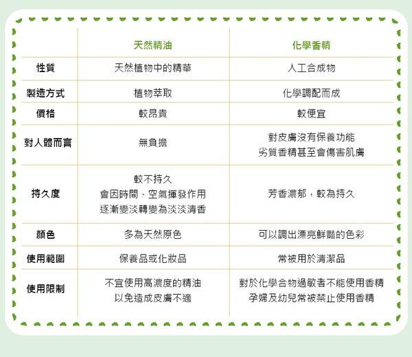 Green Plus綠機花園 寶貝安心檸檬香茅防蚊液 50ml 公司貨中文標 PG美妝