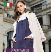 孕婦防輻射服 裝防輻射衣服懷孕期連衣裙 SMY11203【3c環球數位館】