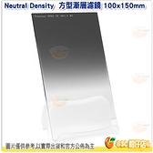 @3C 柑仔店@ FORMATT-HITECH 100x150mm GND0.9 ND8 Soft軟式方型漸層濾鏡(減3格) 日本製 立福公司貨